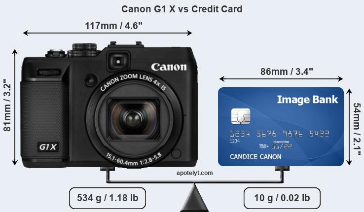 Canon G1 X vs credit card front