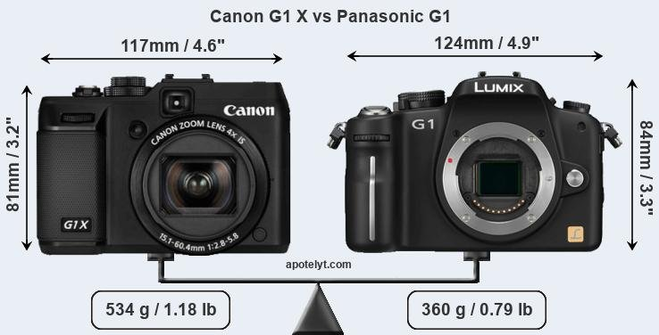 Compare Canon G1 X and Panasonic G1