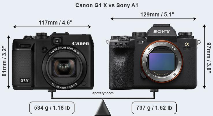 Size Canon G1 X vs Sony A1