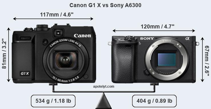 Size Canon G1 X vs Sony A6300