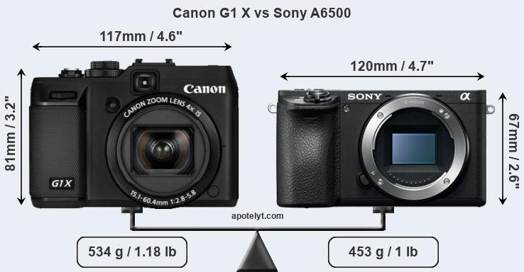 Size Canon G1 X vs Sony A6500