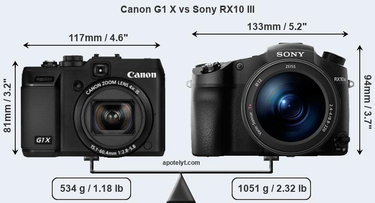 Size Canon G1 X vs Sony RX10 III