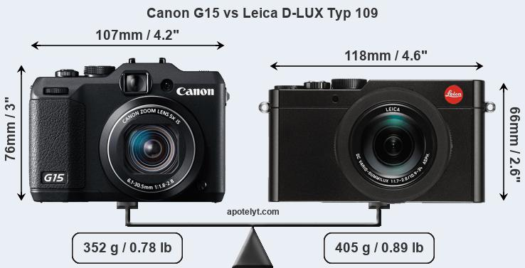 Size Canon G15 vs Leica D-LUX Typ 109