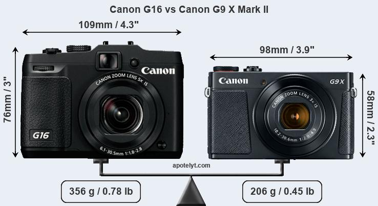 Compare Canon G16 and Canon G9 X Mark II