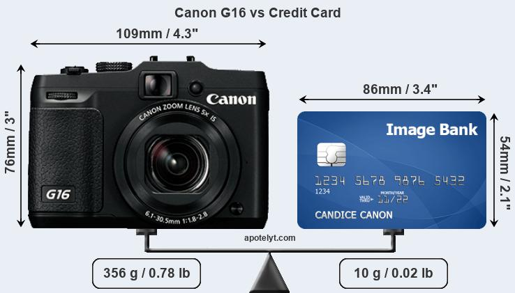 Canon G16 vs credit card front