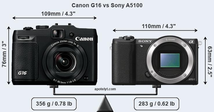 Size Canon G16 vs Sony A5100