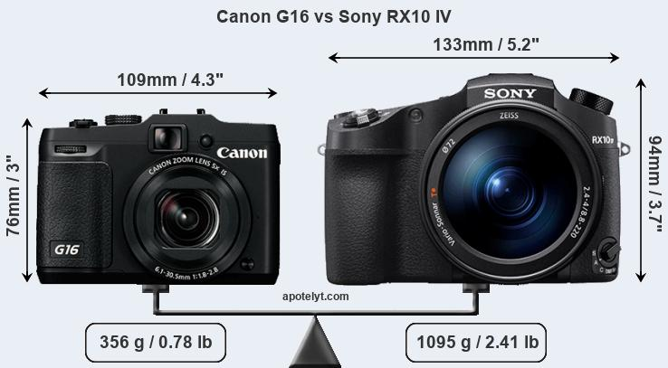 Size Canon G16 vs Sony RX10 IV