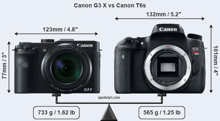 Compare Canon G3 X and Canon T6s