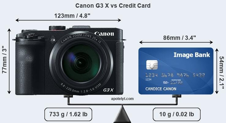 Canon G3 X vs credit card front