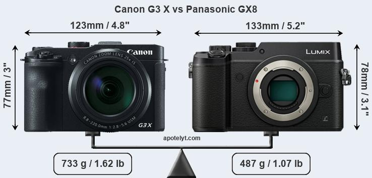 Compare Canon G3 X vs Panasonic GX8