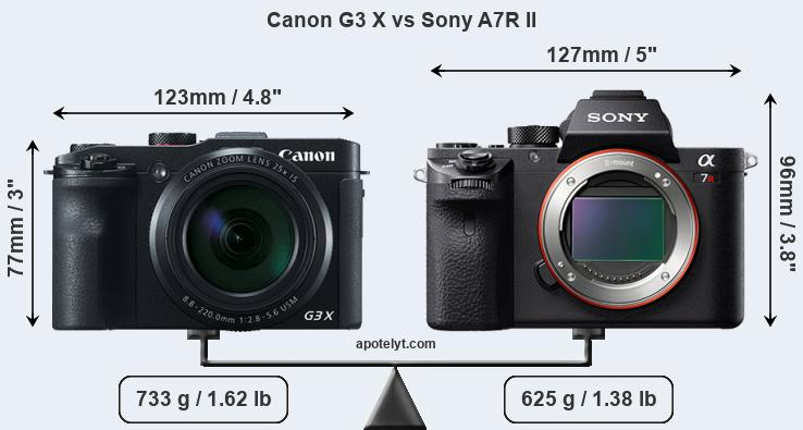 Size Canon G3 X vs Sony A7R II