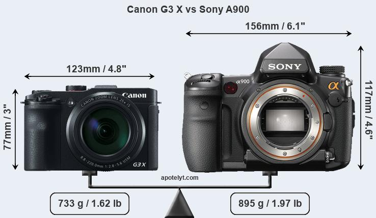 Size Canon G3 X vs Sony A900