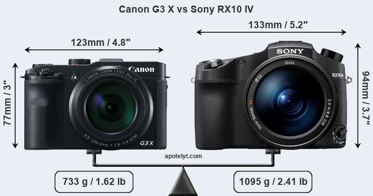 Size Canon G3 X vs Sony RX10 IV