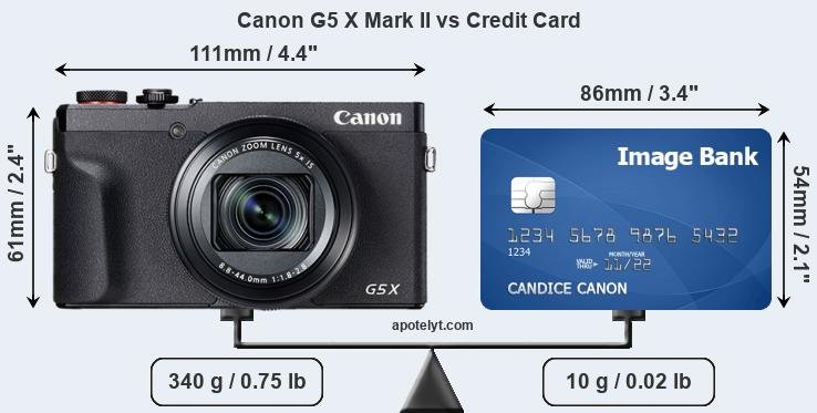 Canon G5 X Mark II vs credit card front