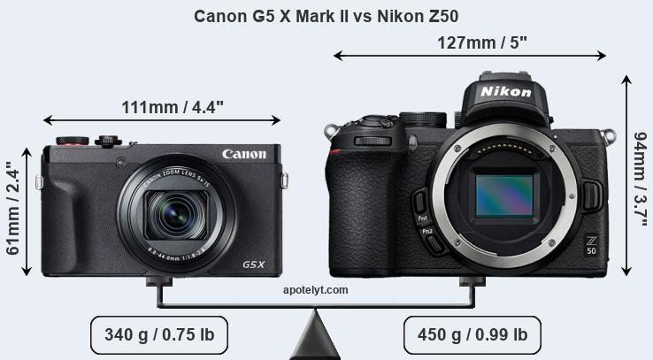 Size Canon G5 X Mark II vs Nikon Z50
