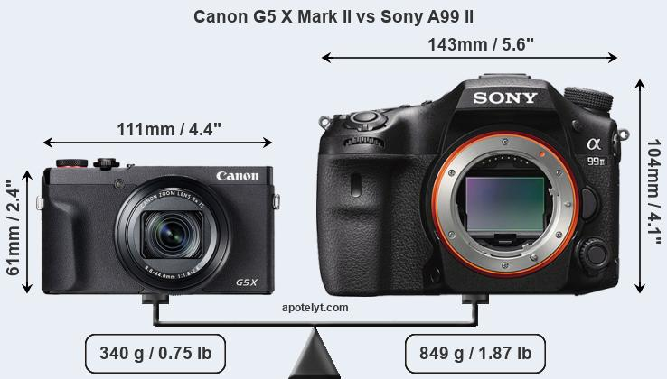 Size Canon G5 X Mark II vs Sony A99 II
