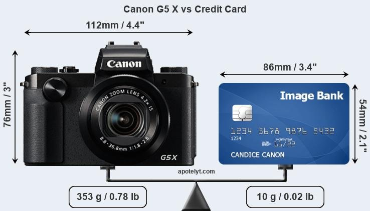 Canon G5 X vs credit card front