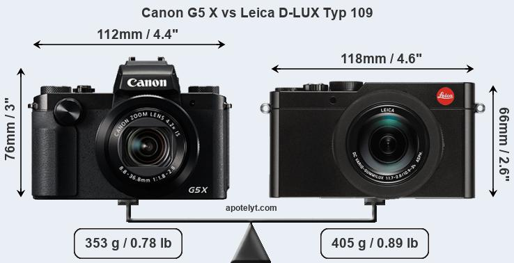 Size Canon G5 X vs Leica D-LUX Typ 109