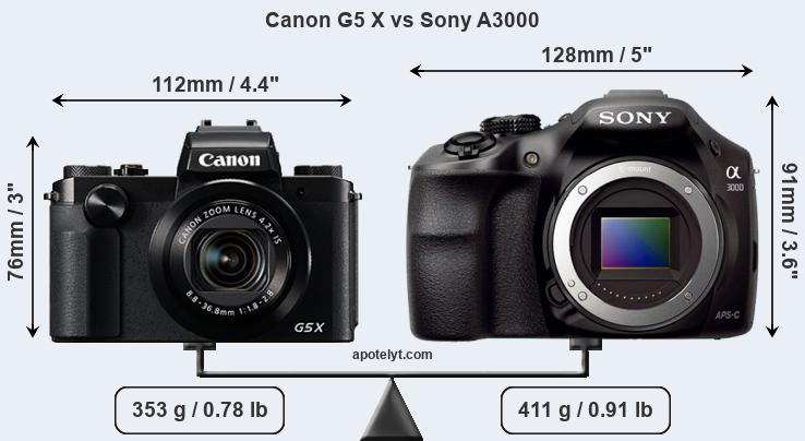 Size Canon G5 X vs Sony A3000