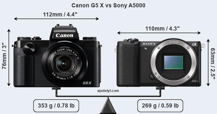 Size Canon G5 X vs Sony A5000