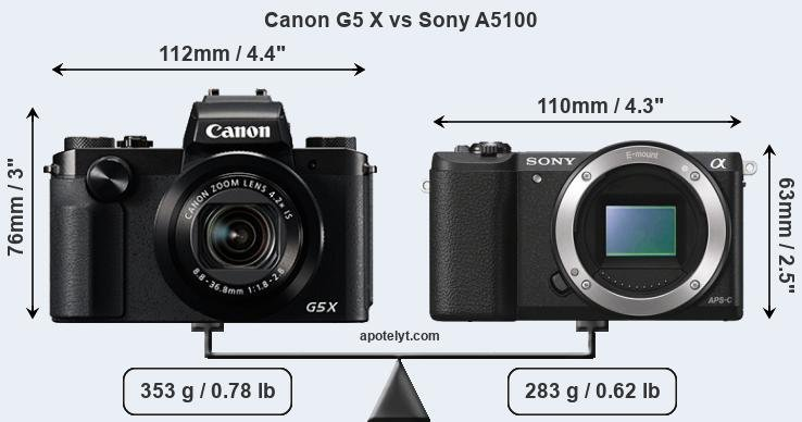 Size Canon G5 X vs Sony A5100