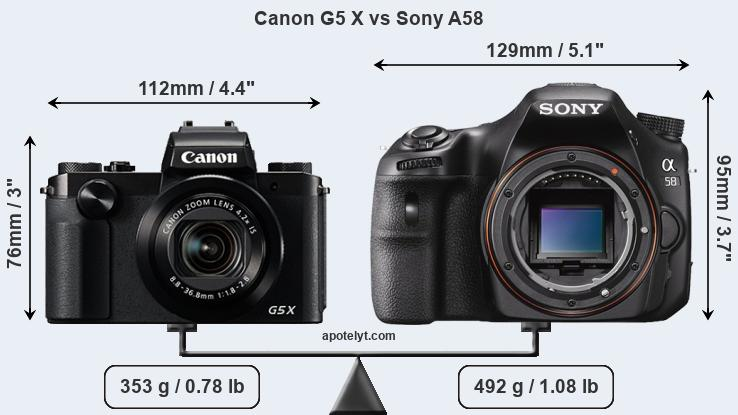 Size Canon G5 X vs Sony A58