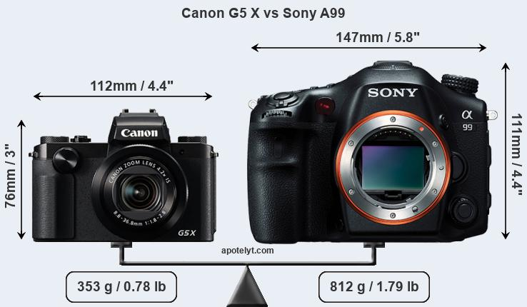 Size Canon G5 X vs Sony A99