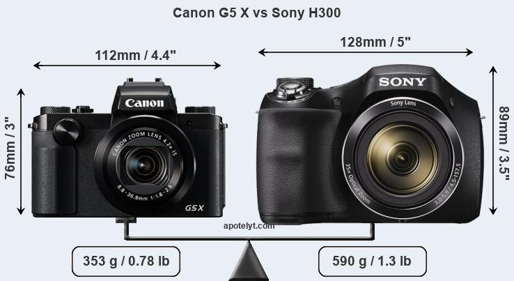 Size Canon G5 X vs Sony H300