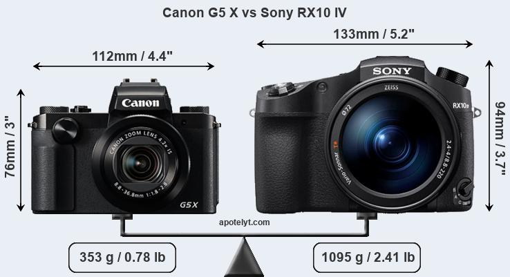Size Canon G5 X vs Sony RX10 IV