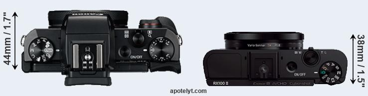 G5X versus RX100 II top view