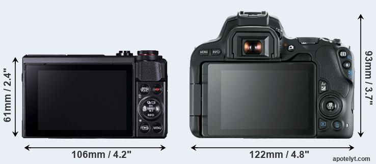 G7X Mark II and 200D rear side