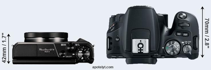 G7X Mark II versus 200D top view