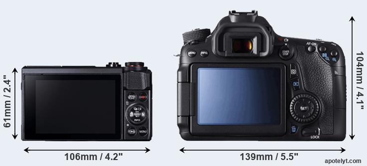 G7X Mark II and 70D rear side