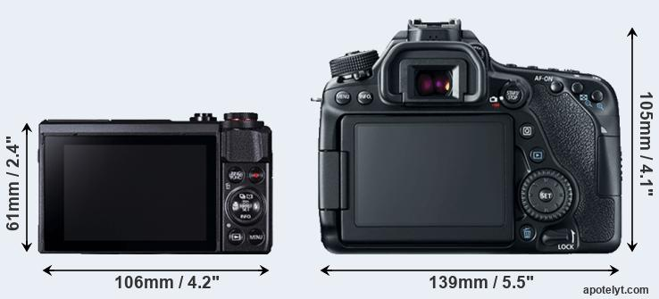 G7X Mark II and 80D rear side