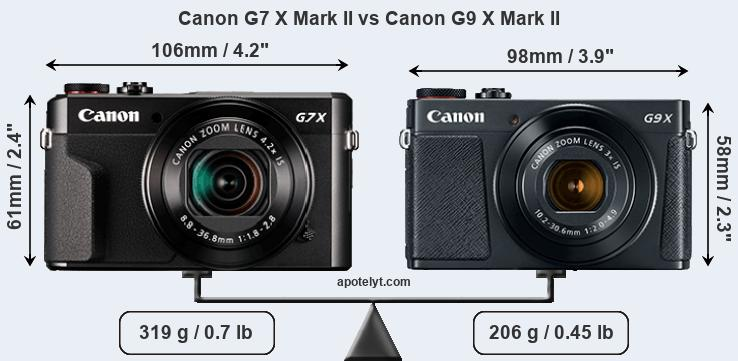 Canon G7 X Mark II vs Canon G9 X Mark II front