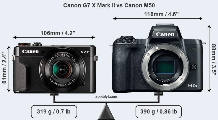 Canon G7x Mark Ii Vs Iphone 7 Plus