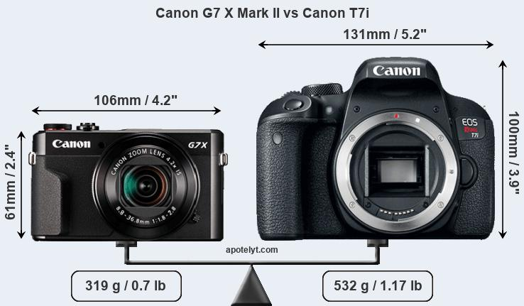 Compare Canon G7 X Mark II vs Canon T7i