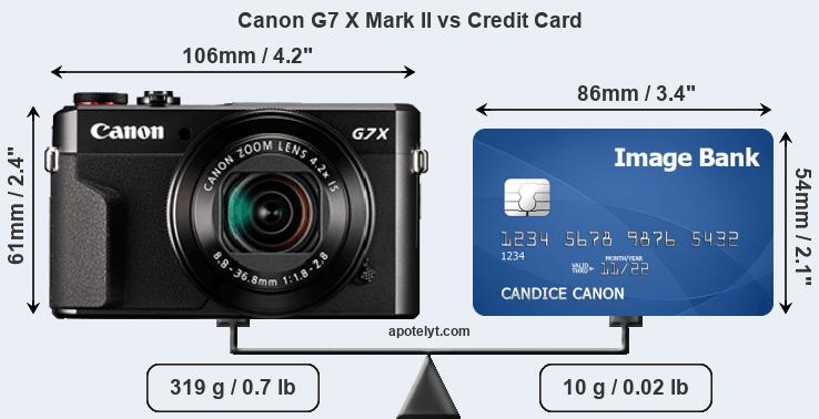 Canon G7 X Mark II vs credit card front