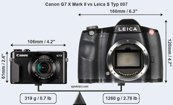 Size Canon G7 X Mark II vs Leica S Typ 007