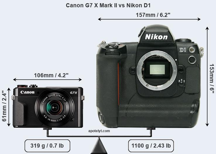 Size Canon G7 X Mark II vs Nikon D1