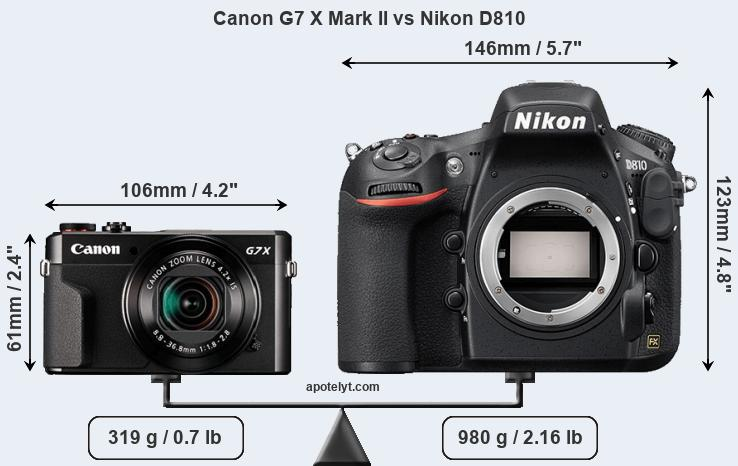 Size Canon G7 X Mark II vs Nikon D810