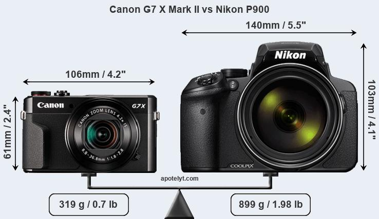 Size Canon G7 X Mark II vs Nikon P900