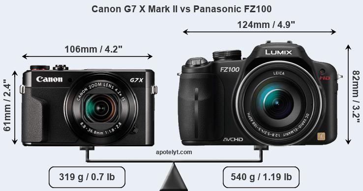 Size Canon G7 X Mark II vs Panasonic FZ100
