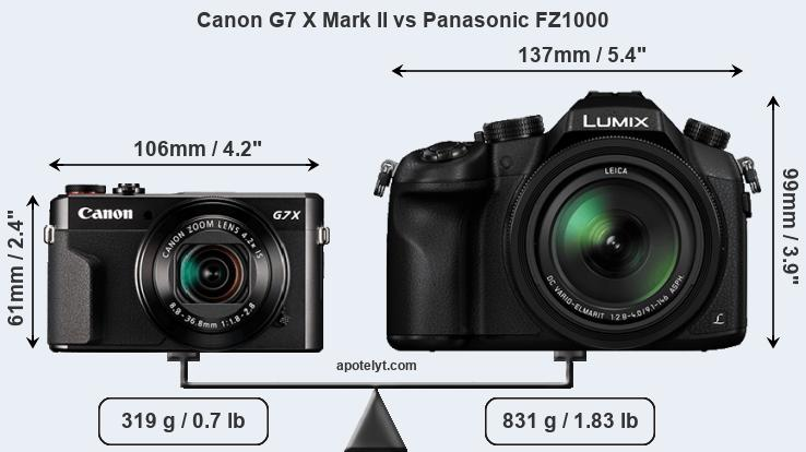 Size Canon G7 X Mark II vs Panasonic FZ1000