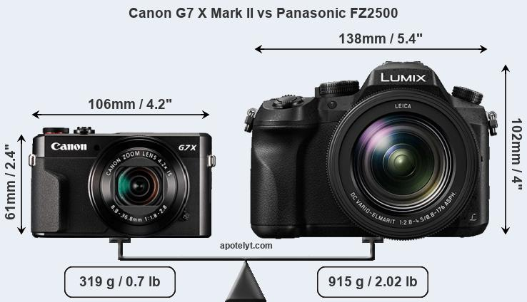 Size Canon G7 X Mark II vs Panasonic FZ2500
