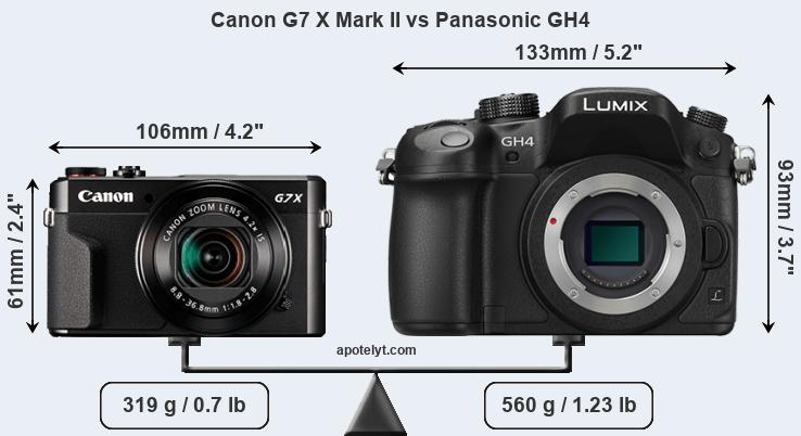 Size Canon G7 X Mark II vs Panasonic GH4