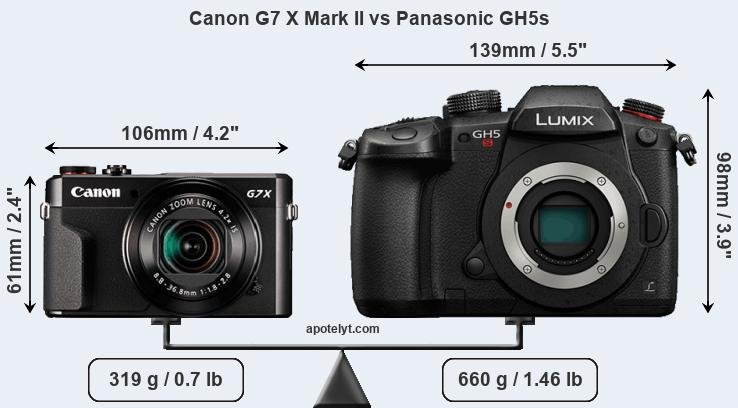 Size Canon G7 X Mark II vs Panasonic GH5s