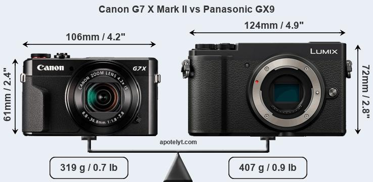 Size Canon G7 X Mark II vs Panasonic GX9