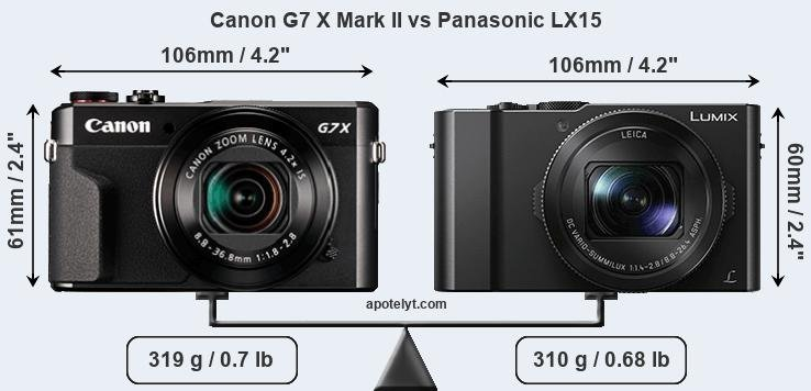 Canon G7 X Mark II vs Panasonic LX15 front