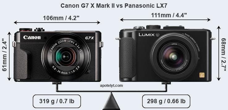 Size Canon G7 X Mark II vs Panasonic LX7